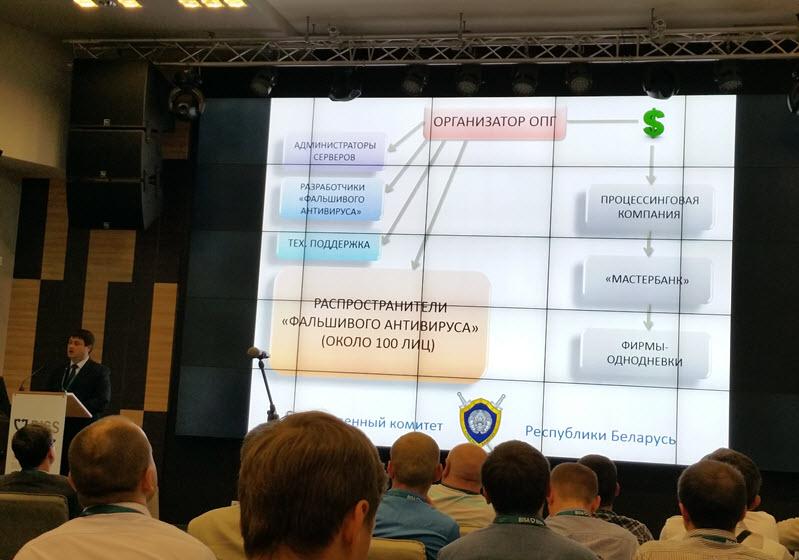 Александр Сушко презентует свой доклад